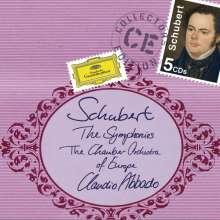 Franz Schubert (1797-1828): Symphonien Nr.1-9, 5 CDs