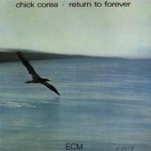 Chick Corea (1941-2021): Return To Forever, CD