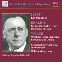 Willem Mengelberg und das Concertgebouw Orchestra, CD