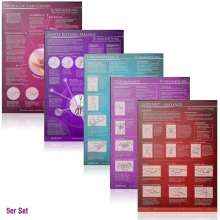 Yella Cremer: [5er Set - 2020] G-Punkt-Massage, Yoni-Massage, Lingam-Massage, Sanfte Klitorismassage, Weibliche Ejakulation, 5 Bücher