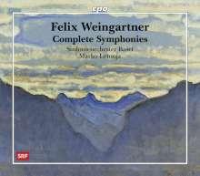 Felix Weingartner (1863-1942): Sämtliche Symphonien, 7 Super Audio CDs