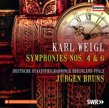 Karl Weigl (1881-1949): Symphonien Nr.4 & 6, CD