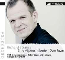 Richard Strauss (1864-1949): Tondichtungen Vol.4, CD