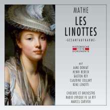 Edouard Mathe (1863-1936): Les Linottes, 2 CDs