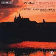 Antonin Dvorak (1841-1904): Symphonie Nr.8, Super Audio CD