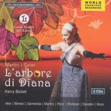 Vicente Martin y Soler (1754-1806): L'arbore di Diana, 2 CDs