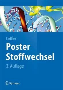Georg Löffler: Poster Stoffwechsel, Diverse