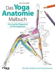 Kelly Solloway: Das Yoga-Anatomie-Malbuch, Buch