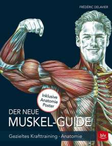 Frédéric Delavier: Der neue Muskel Guide, Buch